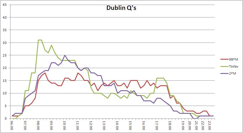 Dublin 2013 4 b