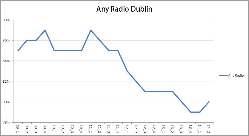 Dublin Overall