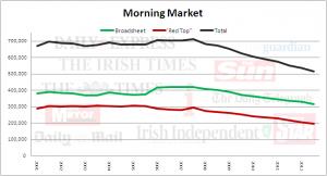 Morning News market J D 2012