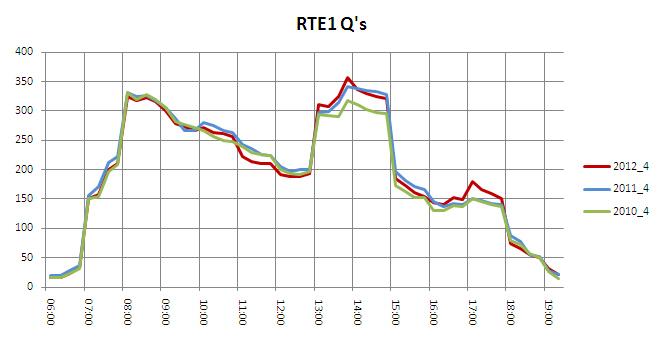 RTE1 2012 4