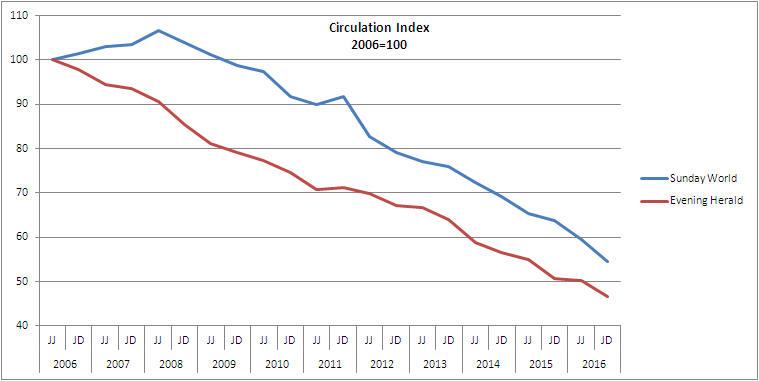 cir index